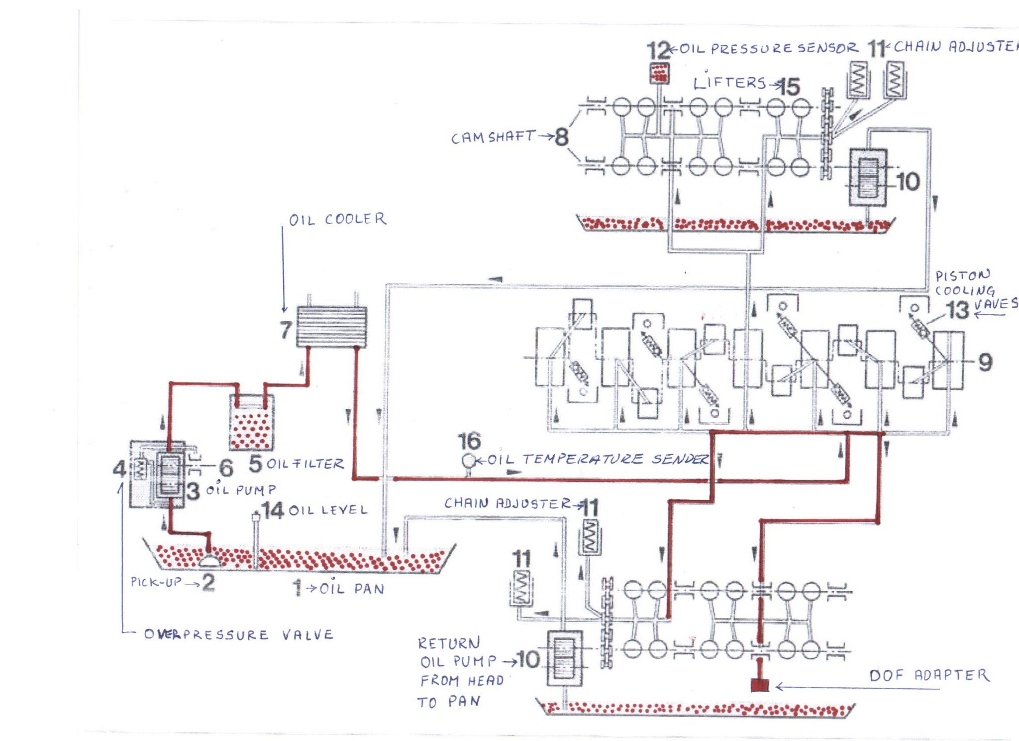 engine oil diagram can this m96 crankshaft be saved? - page 2 - rennlist - porsche discussion forums #5