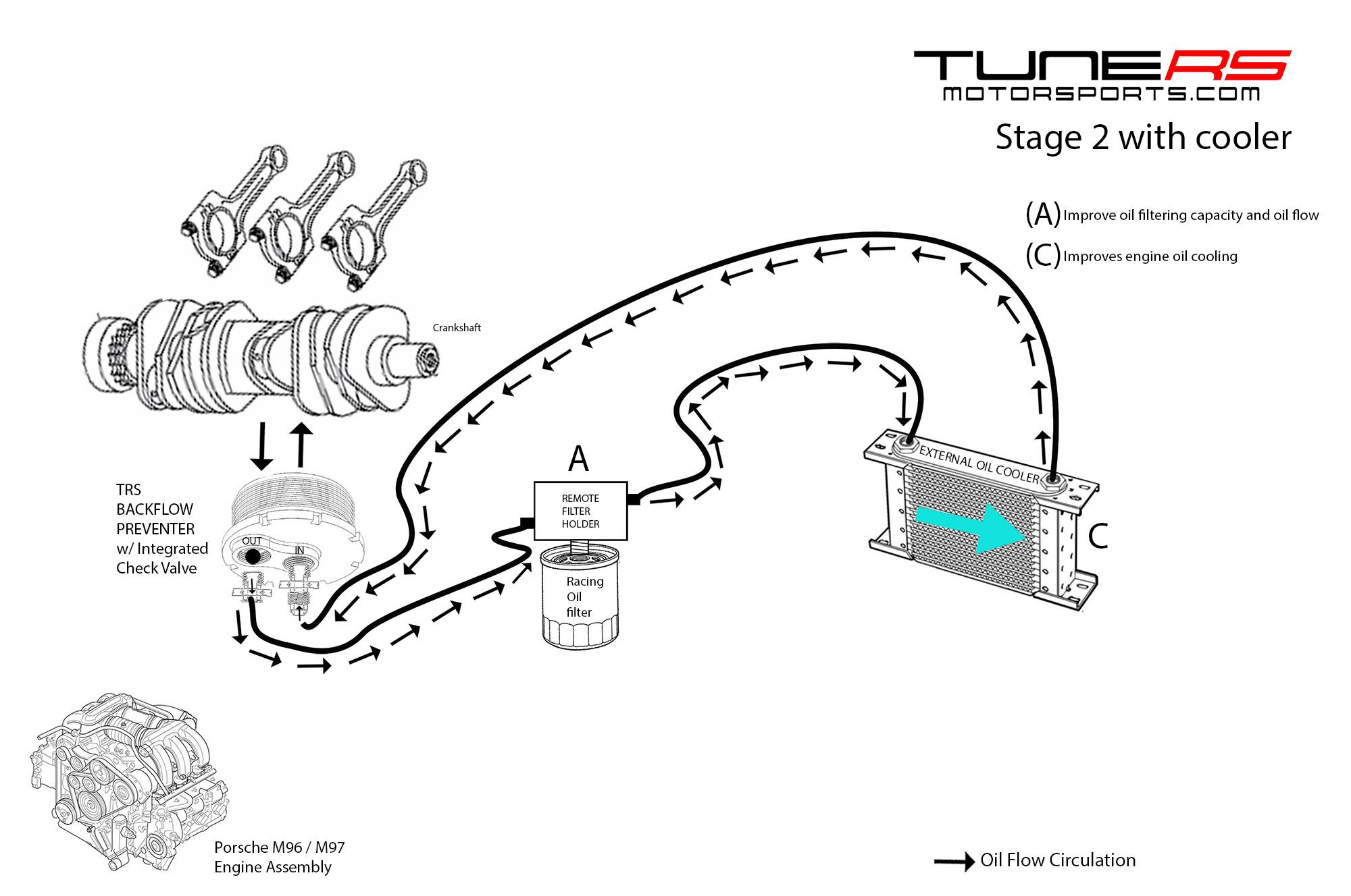 STAGE 2 (with cooler)
